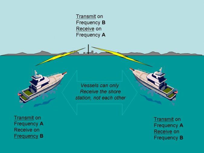 duplex VHF problem