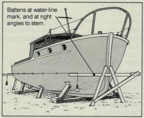marking the waterline